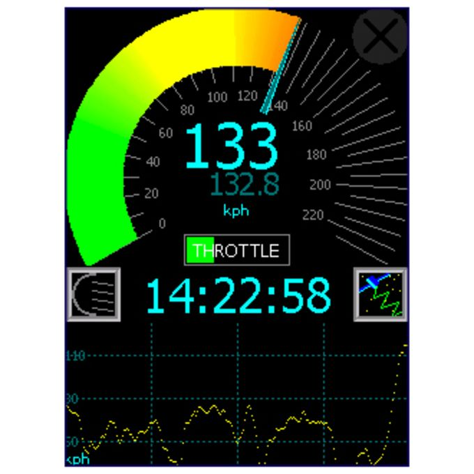 GPS TrakPal PDA