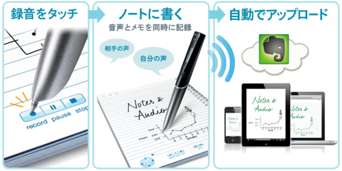 Livescribe™ wifi スマートペン