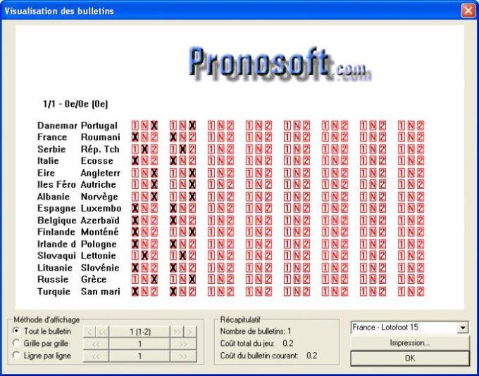 PronoFoot Expert Plus