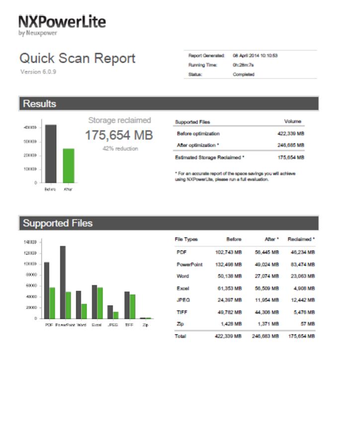 NXPowerLite Server Quick Scan