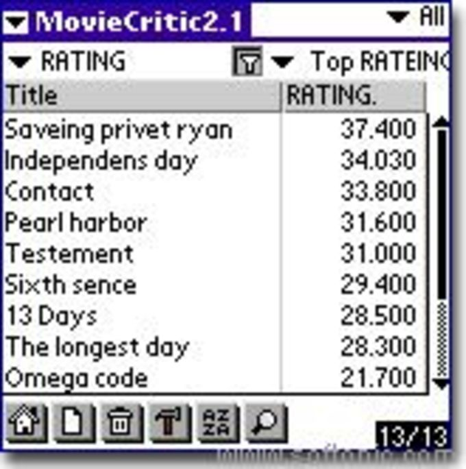 MovieCritic