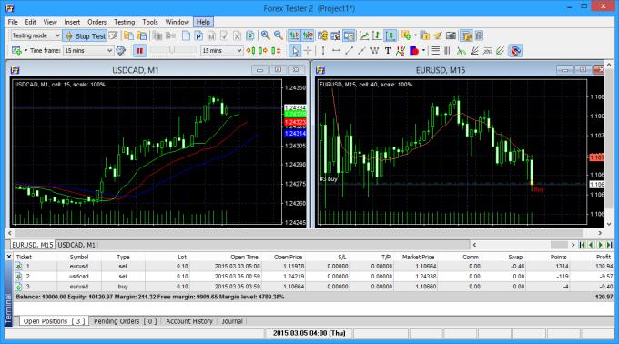 Download Forex Tester - مرجع آموزش بازار بورس و فارکس
