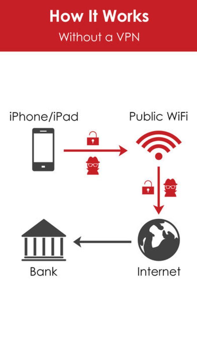 VPN Freely - WIFI Hotspot VPN