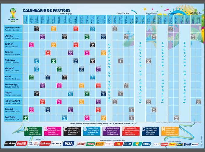 Calendario de partidos Copa Mundial de la FIFA Brasil 2014