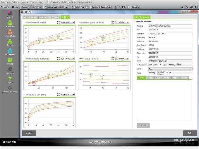 MNprogram Software Pediatras