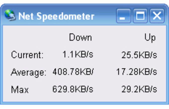 Net Speedometer