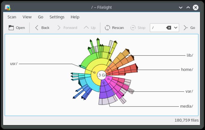 Filelight