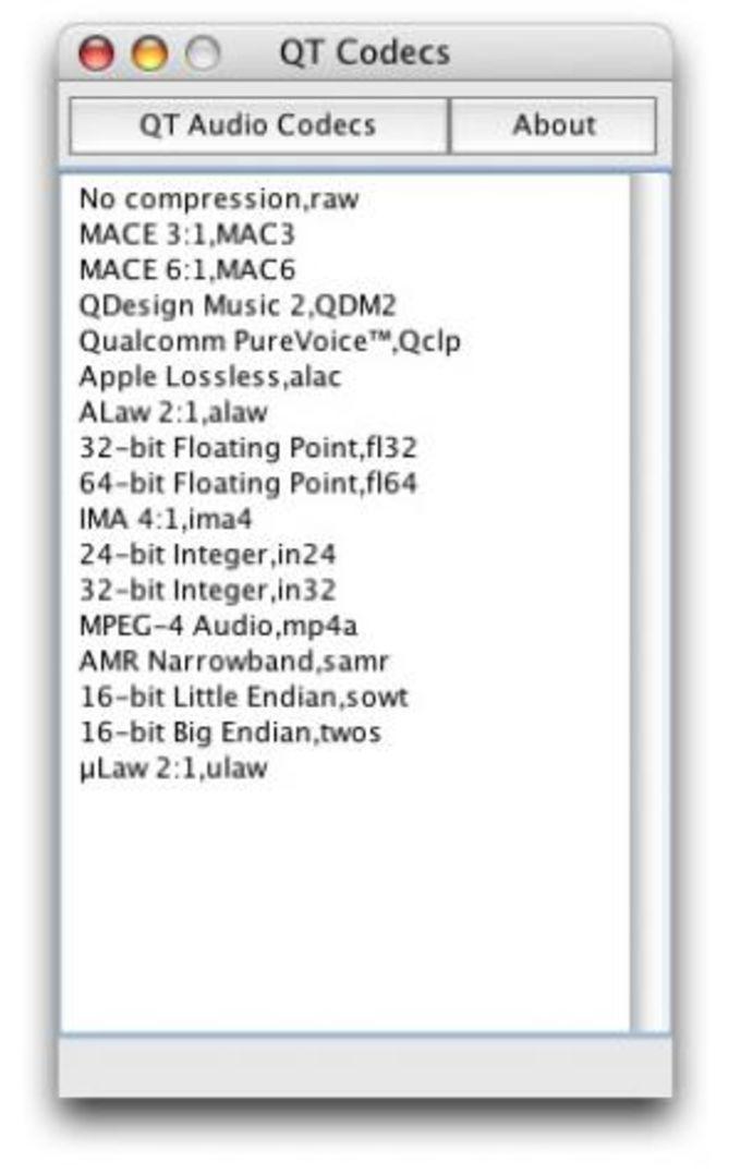 QT Codecs