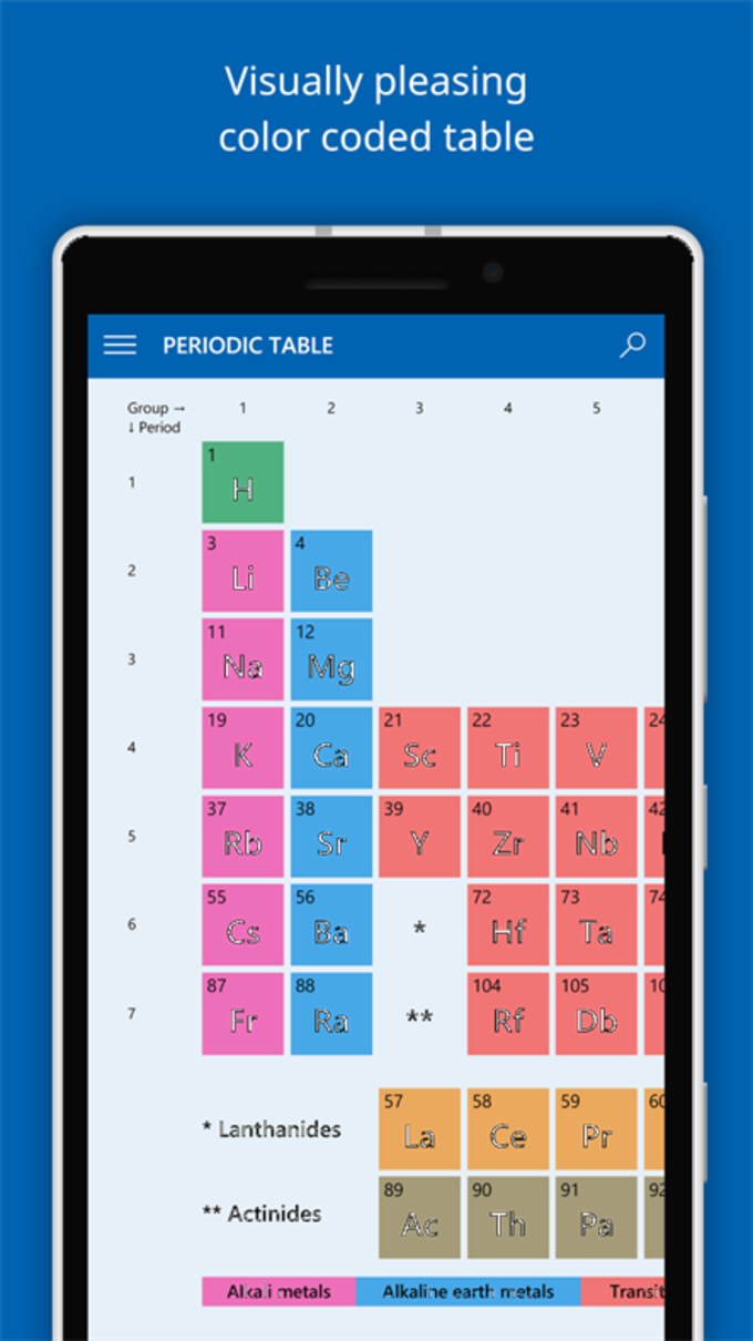 Elements: The Periodic Table