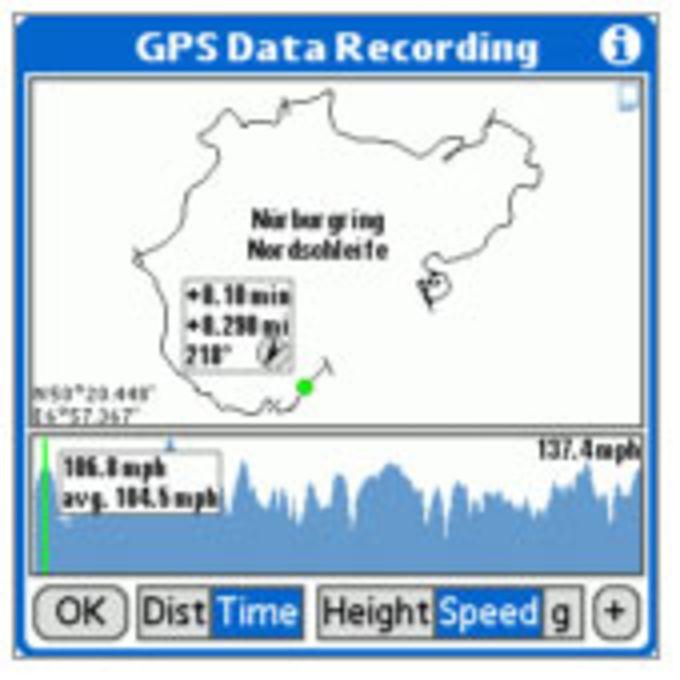 Harry's GPS LapTimer Professional