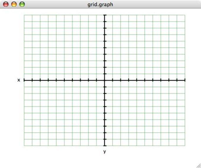 Graph Sketcher