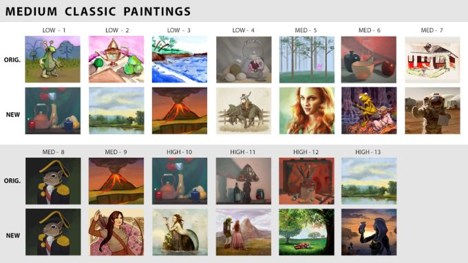 Default Easel Paintings Replaced mod for The Sims 4