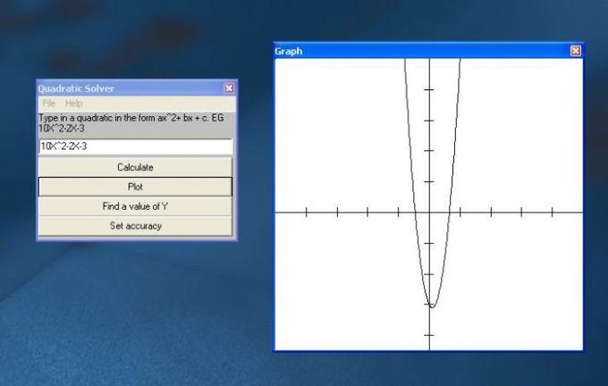 Quadratic Solver