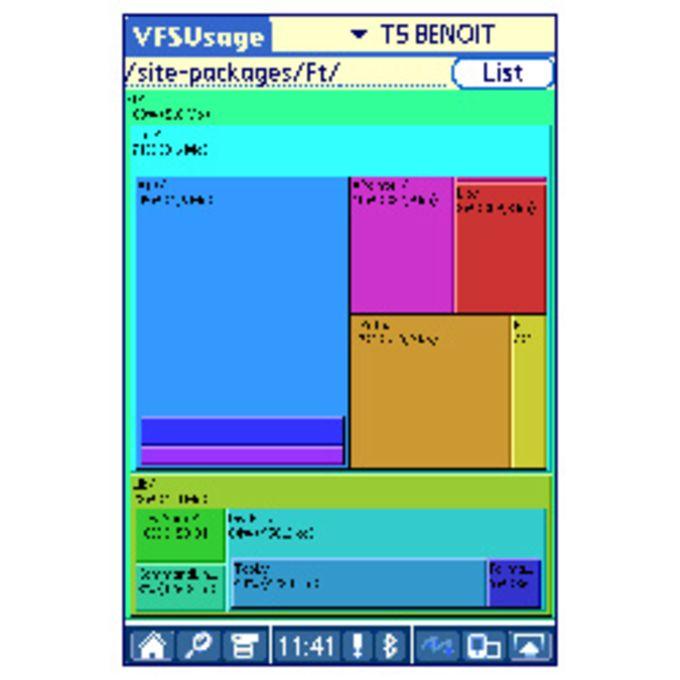 VFS Usage