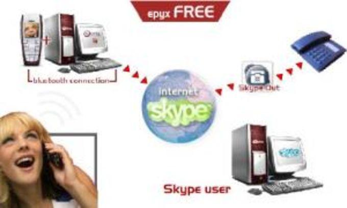 Epyx Mobile