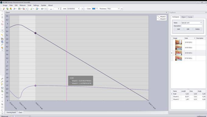 KLONK Image Measurement
