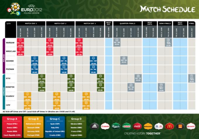 UEFA EURO 2012 Calendar