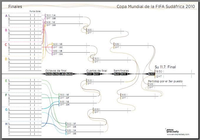Envis FIFA World Cup 2010 Schedule