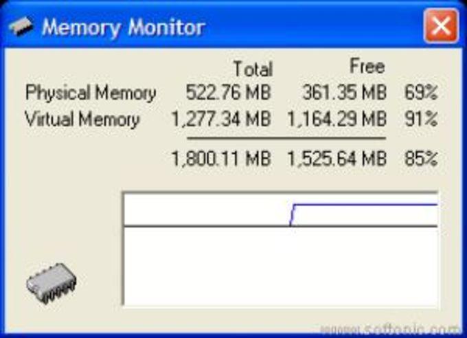 Memory Monitor