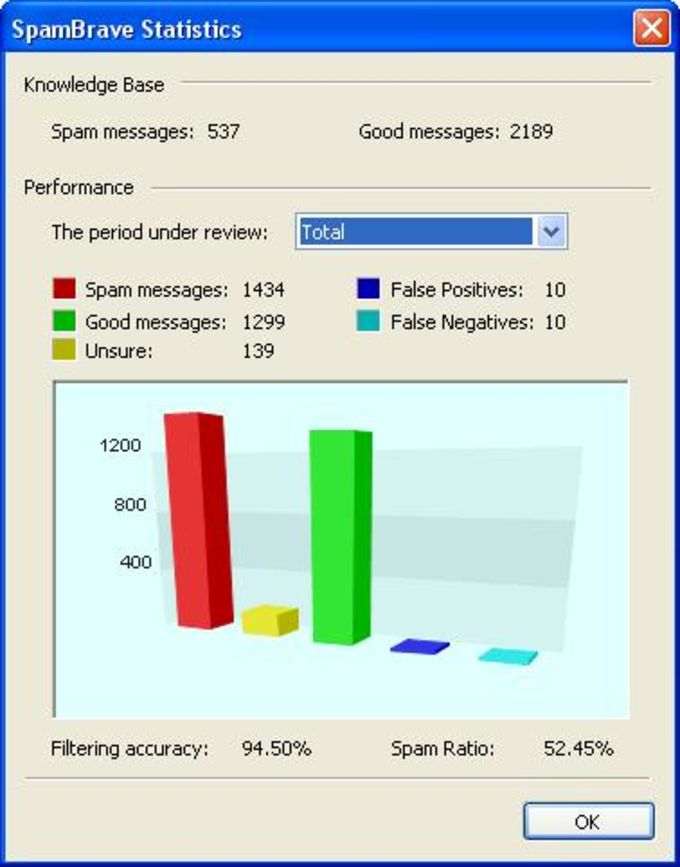 SpamBrave Lite for Outlook Express