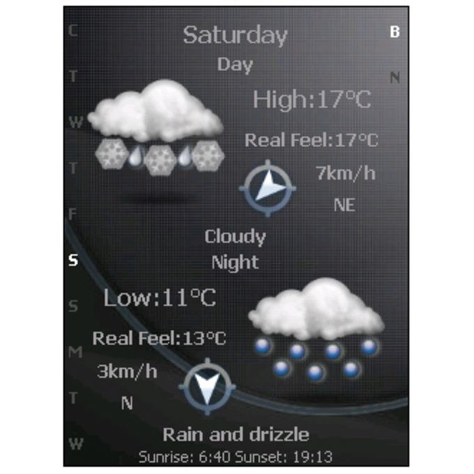 SecilWeather