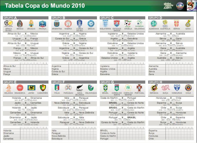 Tabela da Copa 2010