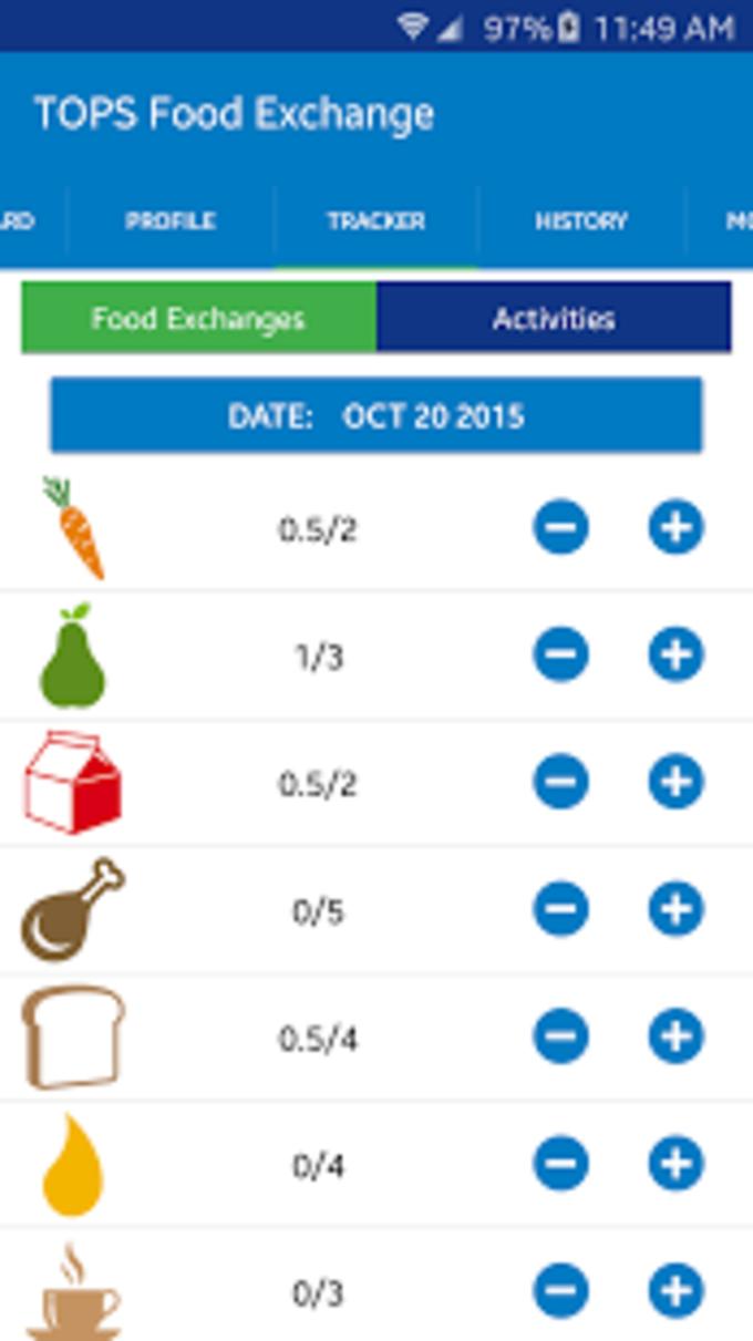 TOPS Food Exchange Tracker