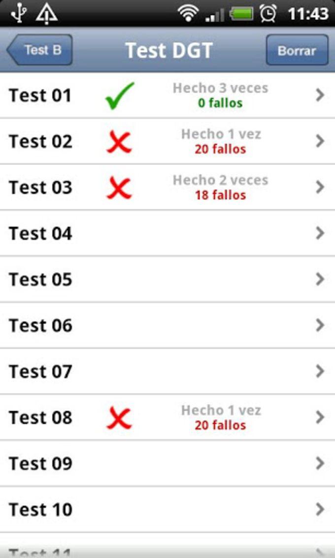 TodoTest: Test de conducir