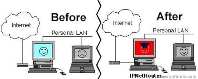 IPNetRouter