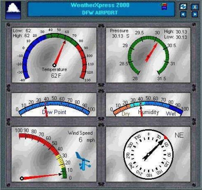 WeatherXpress 2000