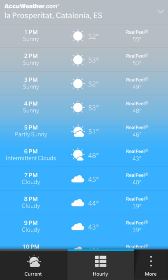 BlackBerry Weather