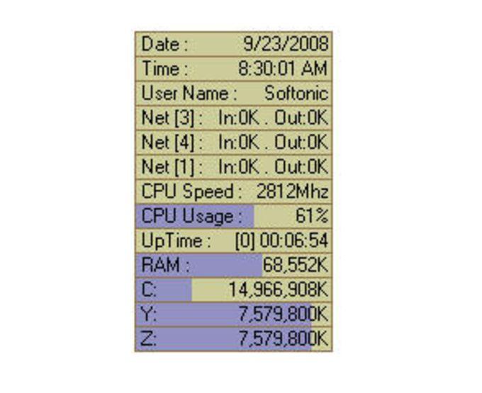 TinyResMeter