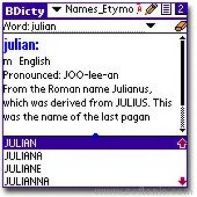Etymology of Names