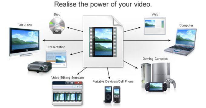 Prism Video Converter Plus
