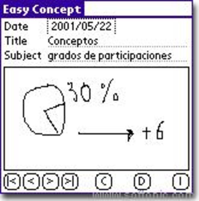 Easy Concept