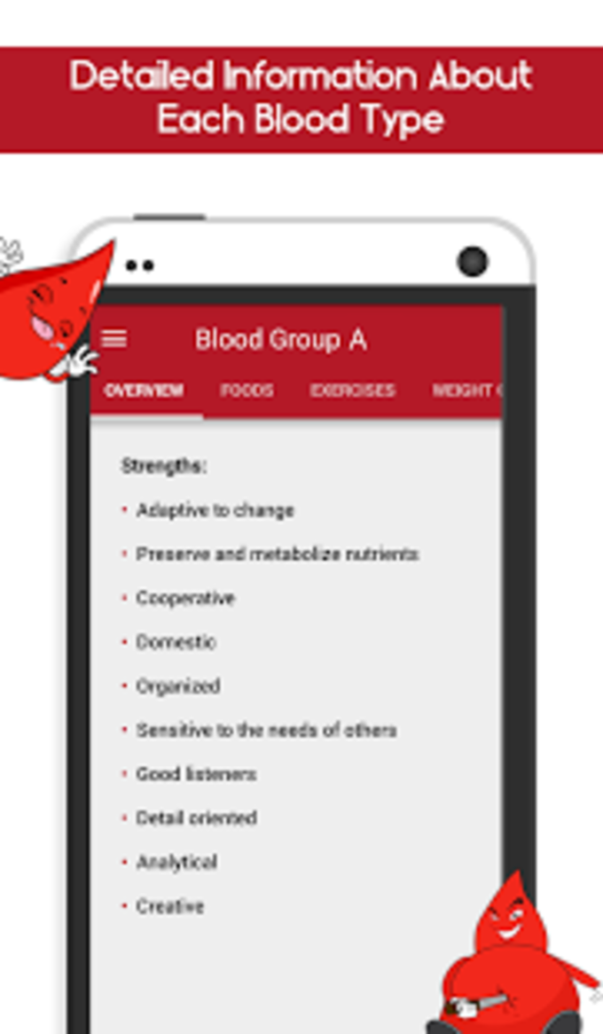 Naughty Diet – Blood Group