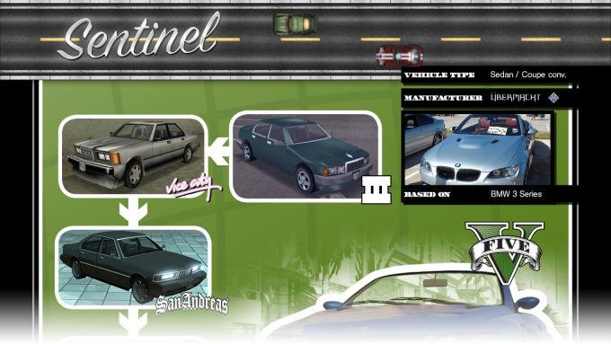 GTA V Infografik