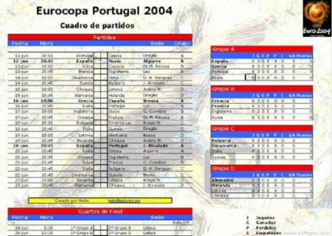 Euro2004