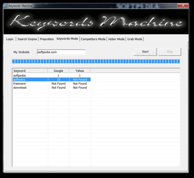 Keywords Machine