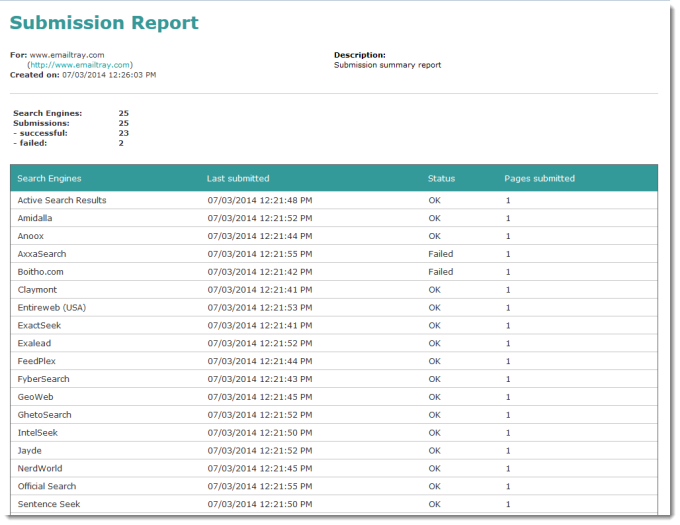 Web CEO Submission SEO Tool