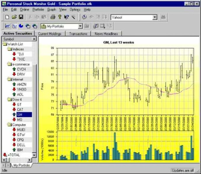 Personal Stock Monitor Gold Download