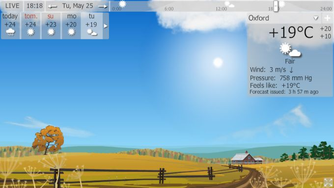 Free weather Screensaver