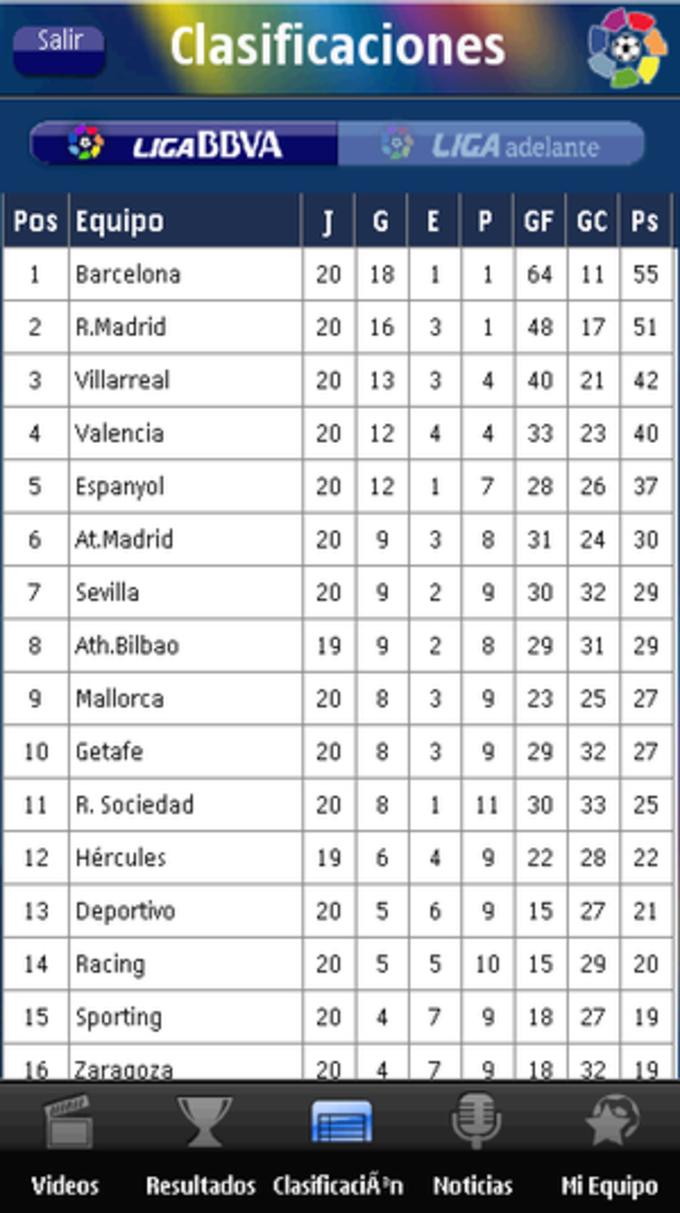 Liga Futbol Profesional