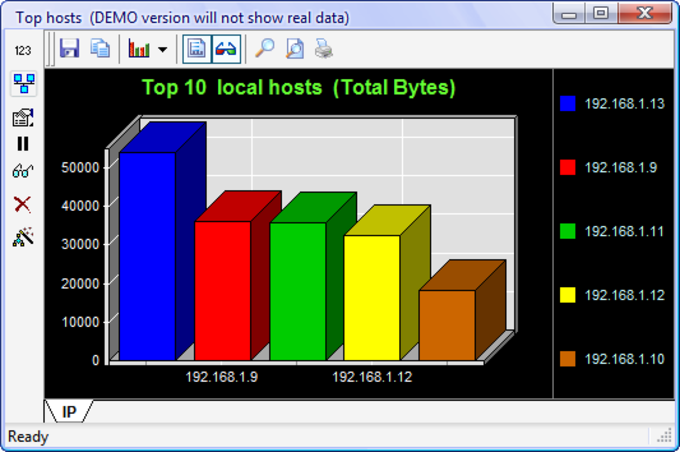 Iris Network Traffic Analyzer