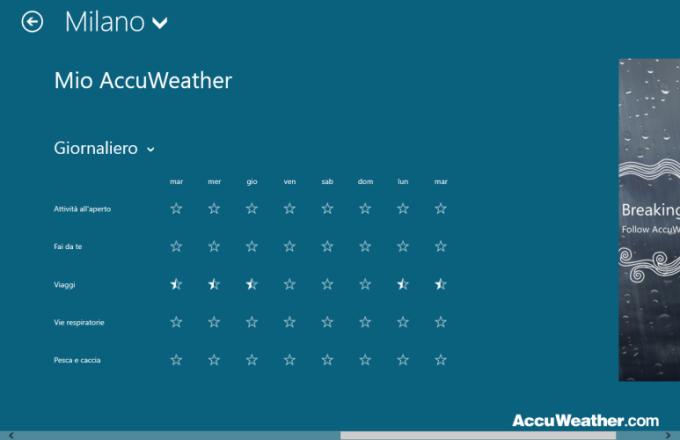 scarica software di meteo per windows