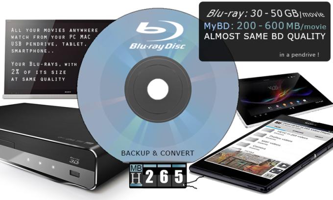 MyBD Std - Free Bluray converter