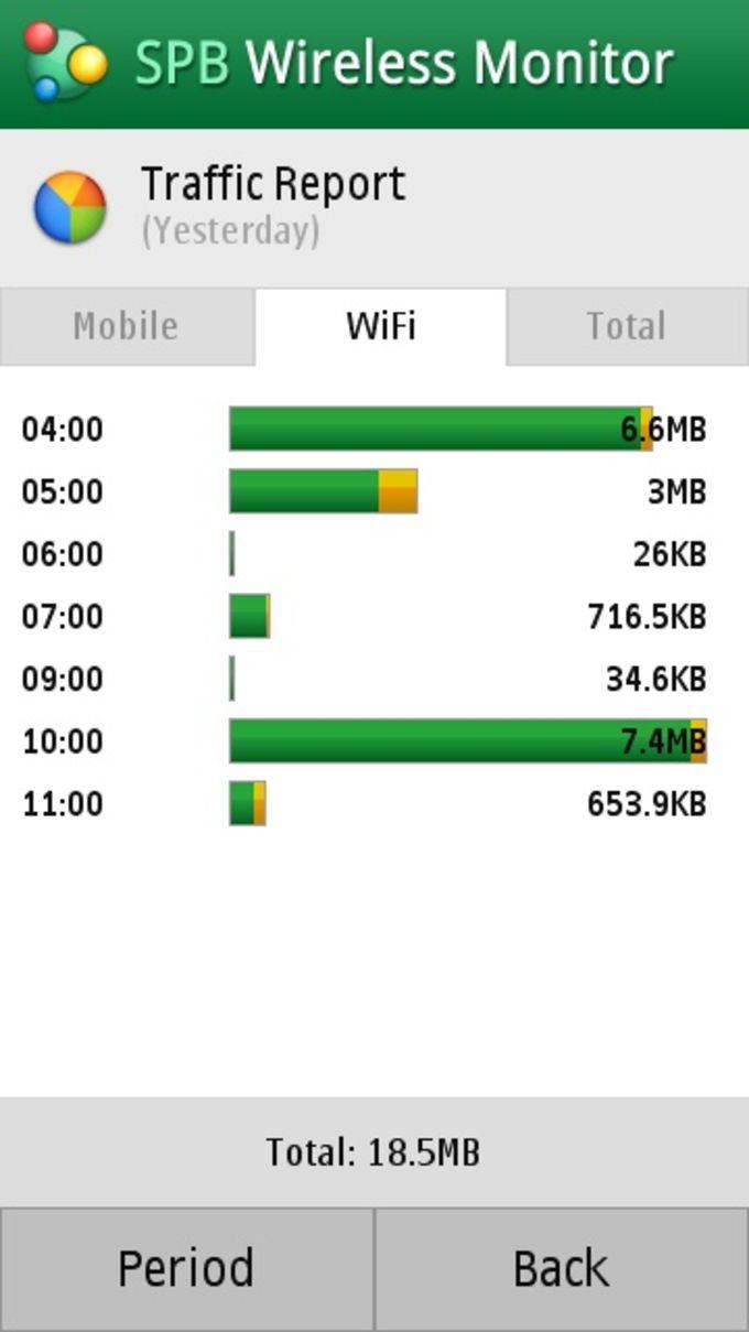 SPB Wireless Monitor