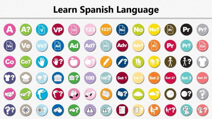 Learn Spanish Language