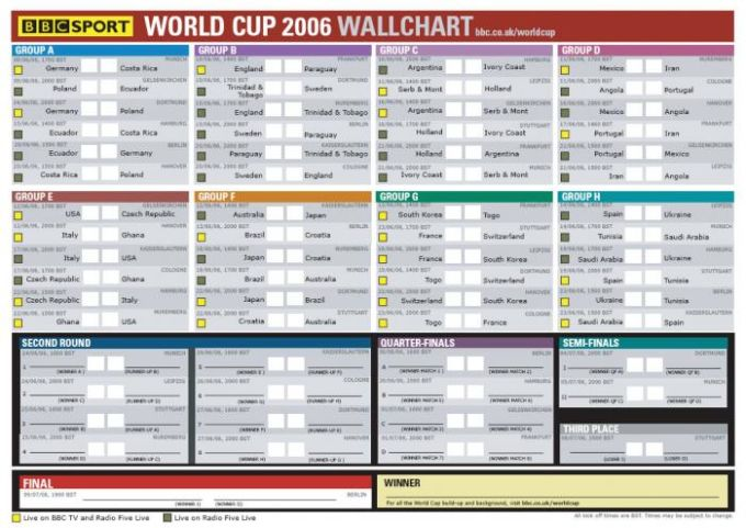World Cup 2006 Wallchart
