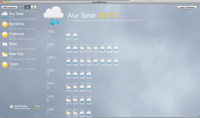 Social Weather